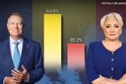 Klaus Iohannis a castigat alegerile prezidentiale